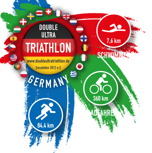 Double Ultra Triathlon